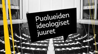 Nostokuva Puolueiden ideologiset juuret -sarjalle