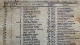 Filmiryhmä: Holokausti elokuvissa - Schindlerin lista