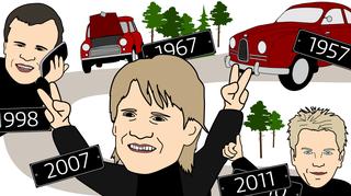 Jyväskylän ralli aikajana