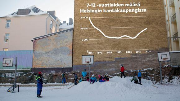 7-12 vuotiaiden määrä Helsingin kantakaupungissa.