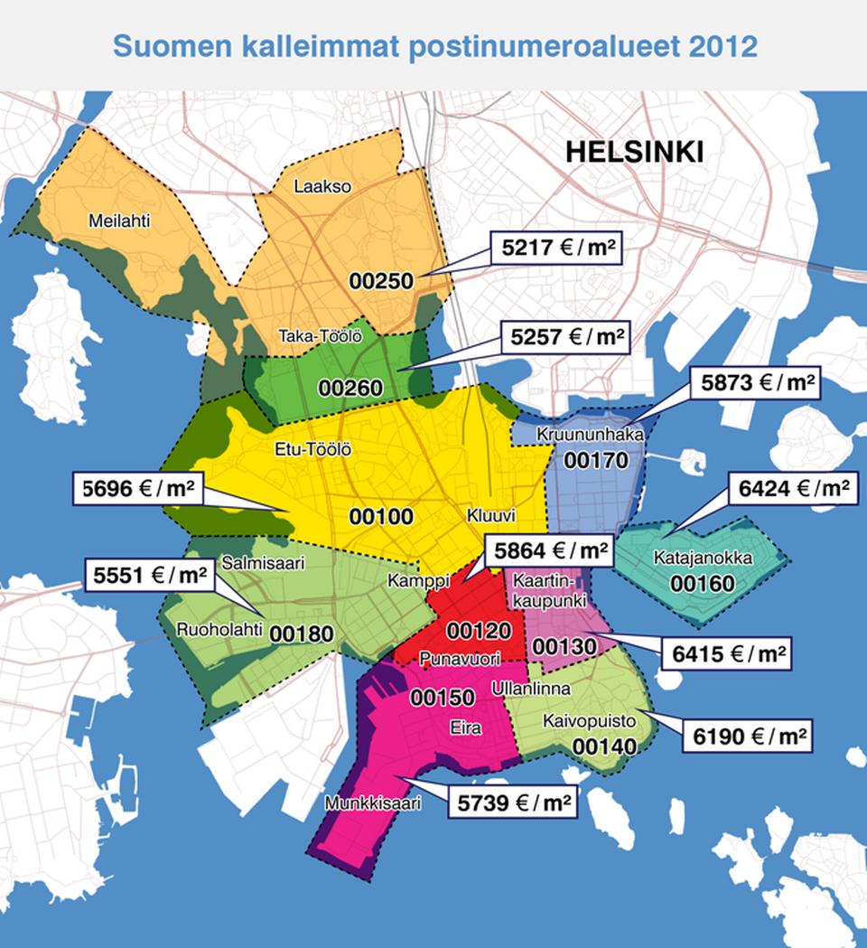 Helsingin Postinumeroalueet