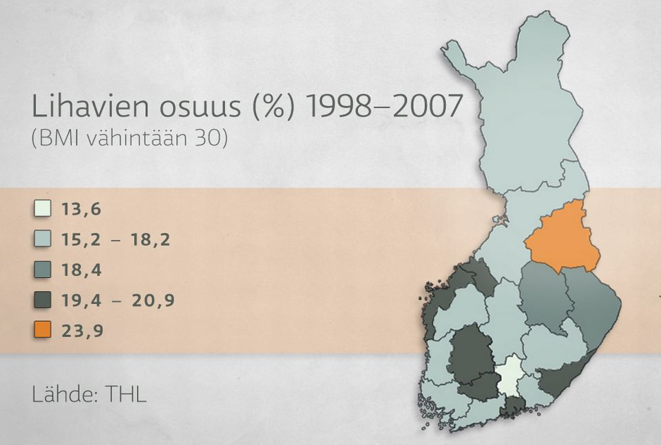 miesten painoindeksi Oulu