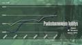 Puolustusmenojen kehitys -grafiikka
