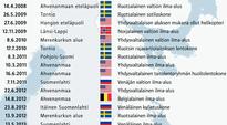 Grafiikka Suomen ilmatilan loukkauksista.