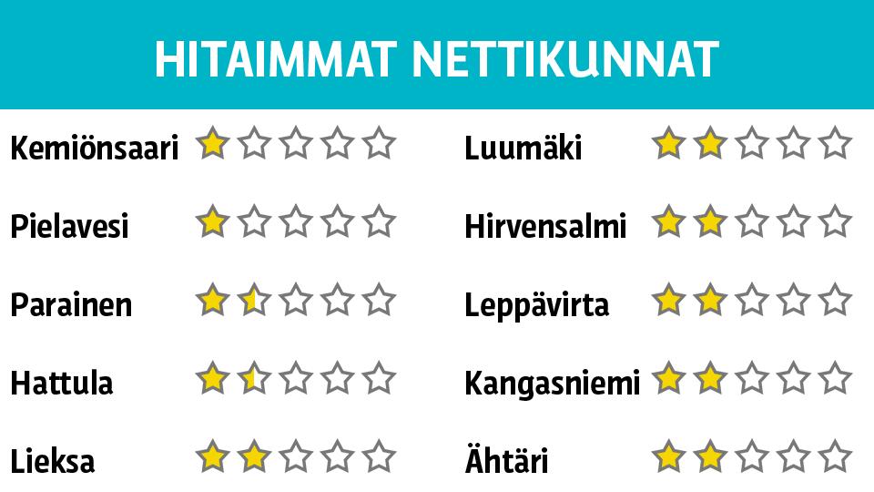 kirjaudu suomi24 Kaarina