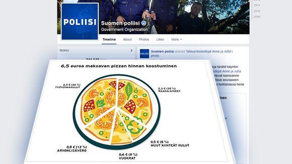 Kaappaus poliisin facebook-sivulta