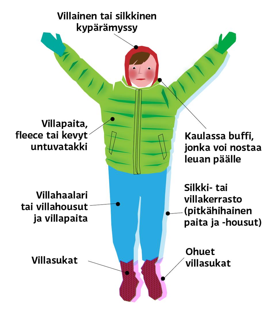 vaatteita ulkomailta netistä Aanekoski