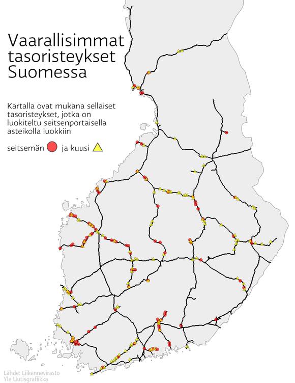 Kartta vaarallisista tasoristeyksistä Suomessa.