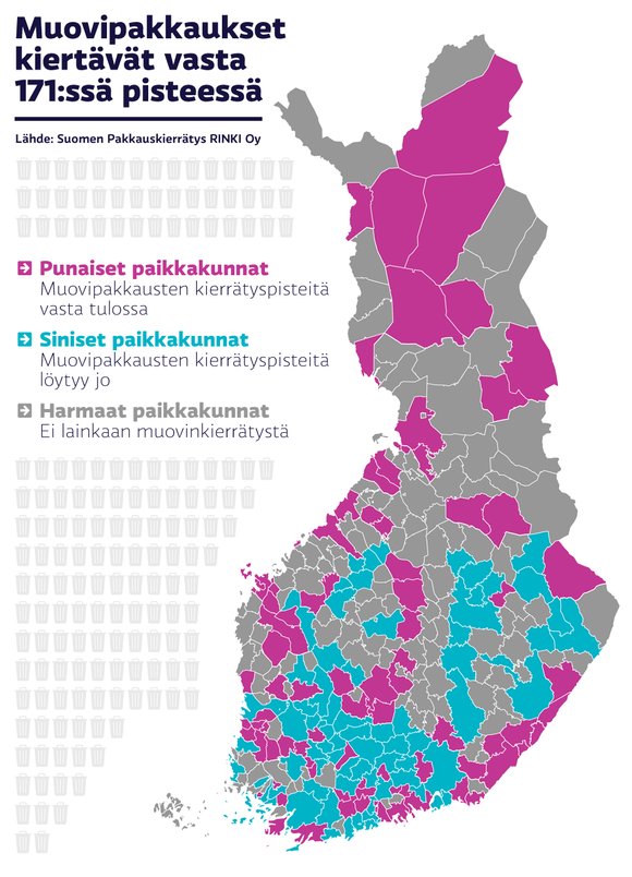Grafiikka muovipakkauksten kierrätyksestä Suomessa.