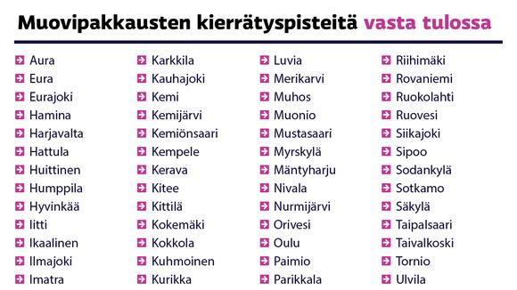 Muovipakkausten kierrätyspisteitä vasta tulossa grafiikassa näkyviin kuntiin: Aura, Eura, Eurajoki, Hamina, Harjavalta, Hattula, Huittinen, Humppila, Hyvinkää, Iitti, Ikaalinen, Ilmajoki, Imatra, Inari, Jokioinen, Juankoski, Jyväskylä, Jämsä, Järvenpää, Kajaani, Kalajoki, Kankaanpää, Karkkila, Kauhajoki, Kemi, Kemijärvi, Kemiönsaari, Kempele, Kerava, Kitee, Kittilä, Kokemäki, Kokkola, Kuhmoinen, Kurikka, Kuusamo, Kärkölä, Laihia, Lappajärvi, Lappeenranta, Lapua, Lieksa, Loviisa, Luumäki, Luvia, Merikarvia, Muhos, Muonio, Mustasaari, Myrskylä, Mäntyharju, Nivala, Nurmijärvi, Orivesi, Oulu, Paimio, Parikkala, Pietarsaari, Pihtipudas, Porvoo, Pukkila, Punkalaidun, Raahe, Raasepori, Raisio, Rautjärvi, Riihimäki, Rovaniemi, Ruokolahti, Ruovesi, Siikajoki, Sipoo, Sodankylä, Sotkamo, Säkylä, Taipalsaari. Taivalkoski, Tornio, Ulvila, Vaasa, Vesilahti, Vihti, Viitasaari, Virolahti, Ylivieska ja Äänekoski.