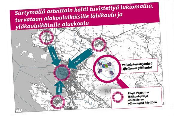 Oulun tiistaina julkistamassa kouluverkkoselvityksessä tarjotaan vaihtoehtoja lukioverkon tiivistämiseen ja vapautetaan tiloja perusopetuksen kasvaviin tarpeisiin.