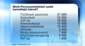 Taulukko Perussuomalaisten uusien kannattajien puoluetaustasta