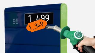 Kuvituskuva bensan hinnasta.