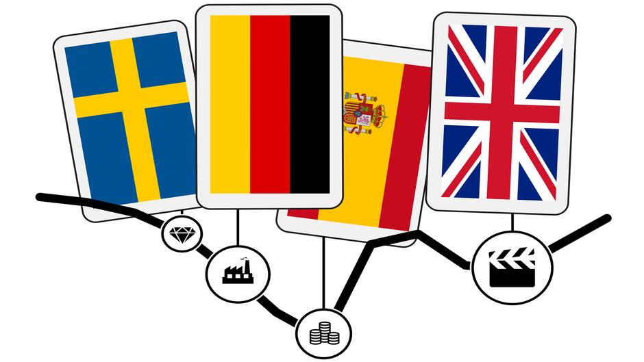 Grafiikka, jossa Ruotsin, saksan, Espanjan ja Britannian liput.