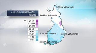 Grafiikka: Lumitilanne 23.1.2015 ja vertaus keskimääräiseen