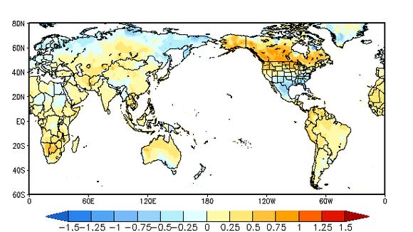 Lämpötilojen ennustettu poikkeama keskiarvosta alkuvuonna 2016