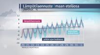 Sääkuva: Lämpötilaennuste maan eteläosaan 20. - 1.4.2016