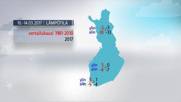 Video: Lämpötilojen tilastovertailua kartalla.