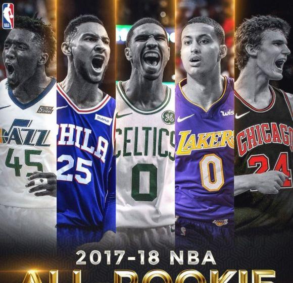 Tulokkkaiden NBA-tähdistö kaudella 2017-18