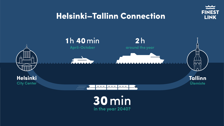 Report: Helsinki-Tallinn tunnel would cost 16 billion euros, journey time 30 minutes, tickets for 18 euros each way
