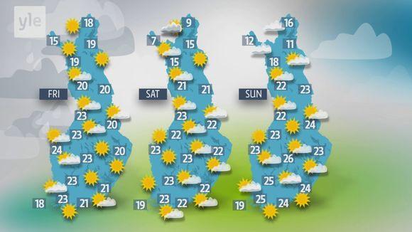 viikonlopun sääkartat