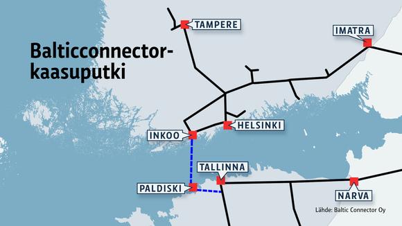 Kartta Suomen ja Viron välisestä kaasuputkesta.