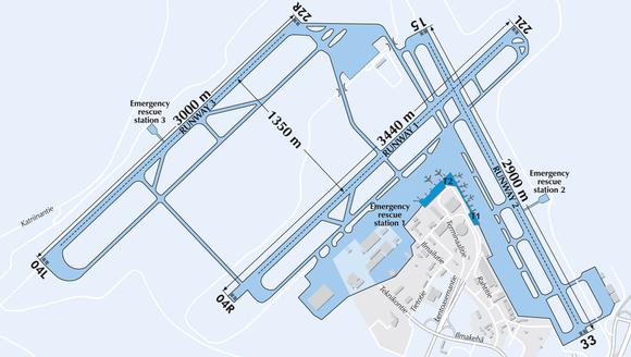 Helsinki-Vantaa lentokenttä kiitotiet