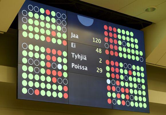 Video: Äänestystulos 120-48 äänestystaululla eduskunnan täysistunnossa Helsingissä perjantaina 17. helmikuuta 2017.