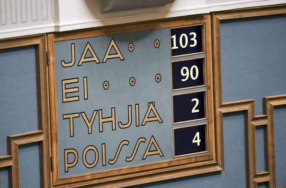 Eduskunnan täysistunto 19. joulukuuta. Eduskunta hyväksyi työttömyysturvalain äänin 103-90.