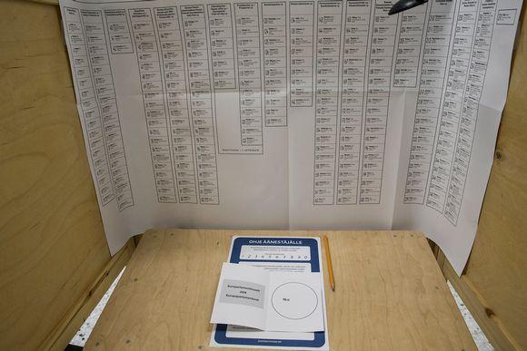 Äänestyskoppi eurovaaleissa 2019.