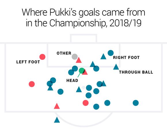 Pukki Graphic 4