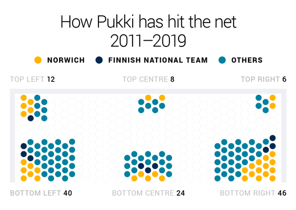 Pukki Graphic 5