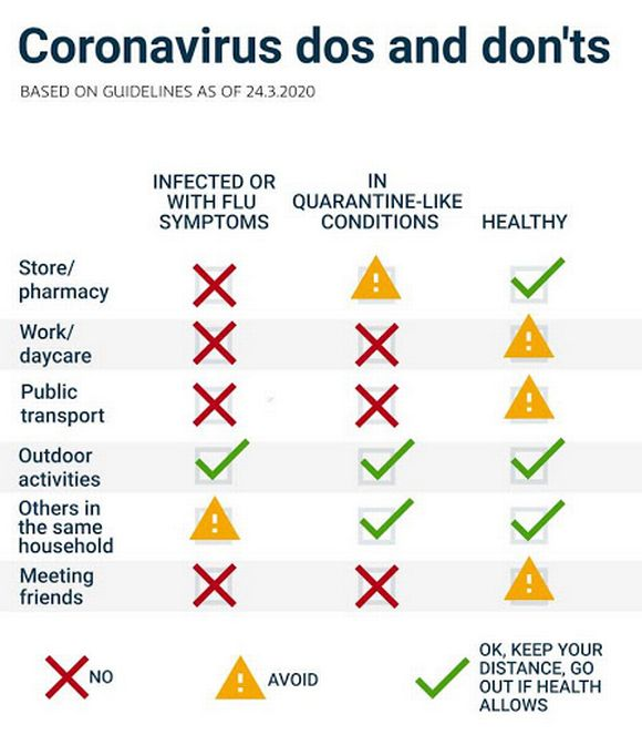 What can you do during the coronavirus pandemic?
