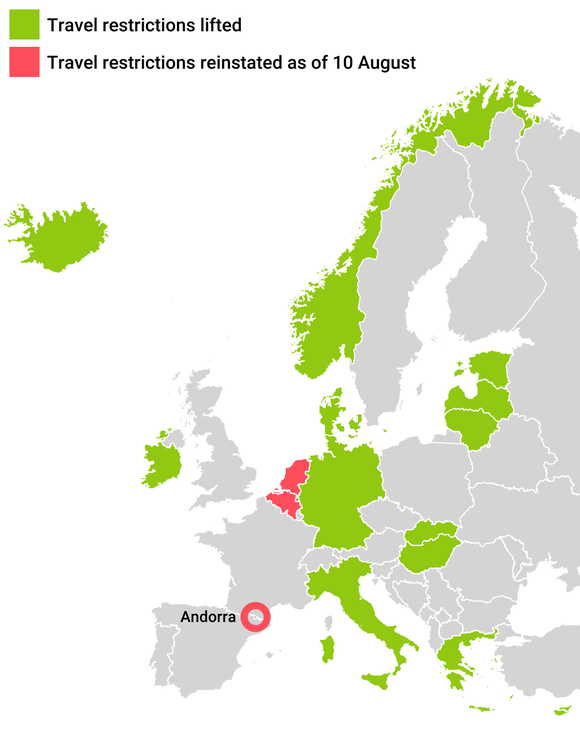 Travel restrictions between Finland and other Europe now and as of 10 August.