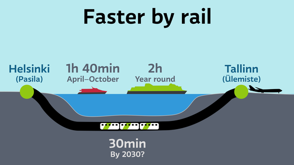 Faster by rail