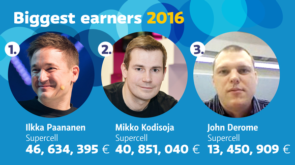 2016 biggest earners