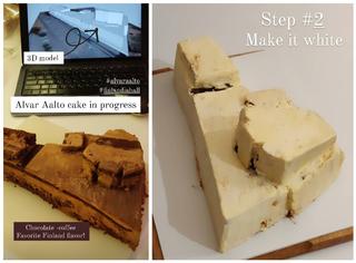 Finlandia kakku prosessi