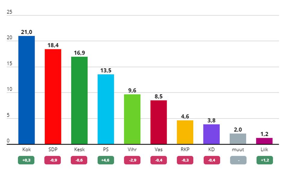 ennakkoaanet kuntavaalit 2017