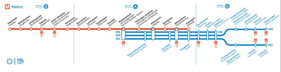 metrokatko 2021