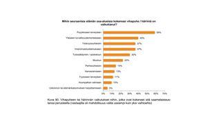 Statistihkka vuoigatvuohtaministeriija raporttas 3.3.2016.