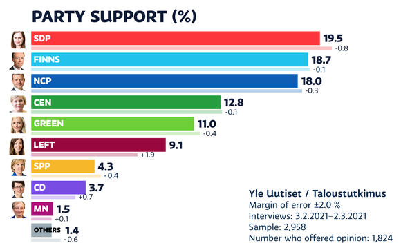 February party support graphics.