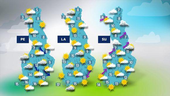 Grafiikka, johon on merkitty pääsiäisen lämpötilat