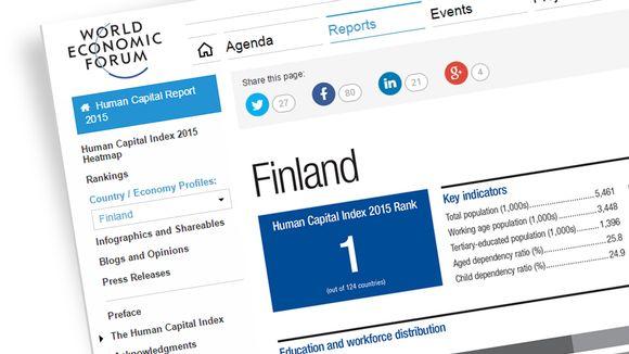 Kuva maailman talousfoorumin WEF listasta.
