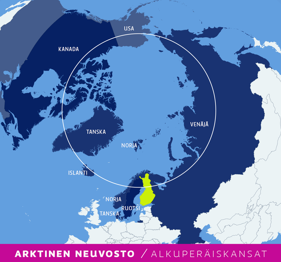 Arktinen neuvosto -grafiikka
